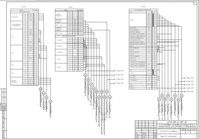 Разработка документации (схемы электрические принципиальные, схемы соединений, схемы подключений и др...